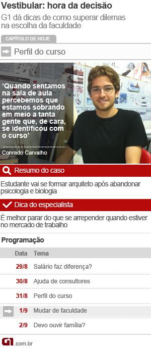 Conrado se forma arquiteto neste ano (Foto: Editoria de Arte/G1)