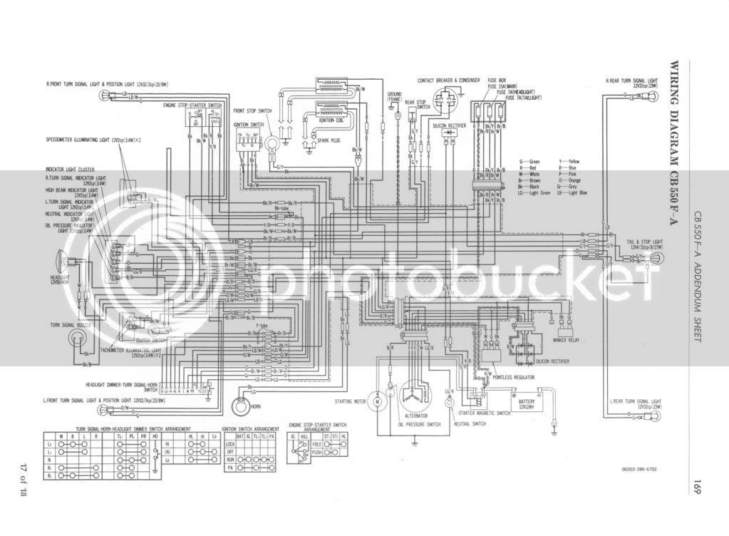 Wiring 1975 Cb550f Wiring Diagram Hd Version Grafikerdergisi Chefscuisiniersain Fr