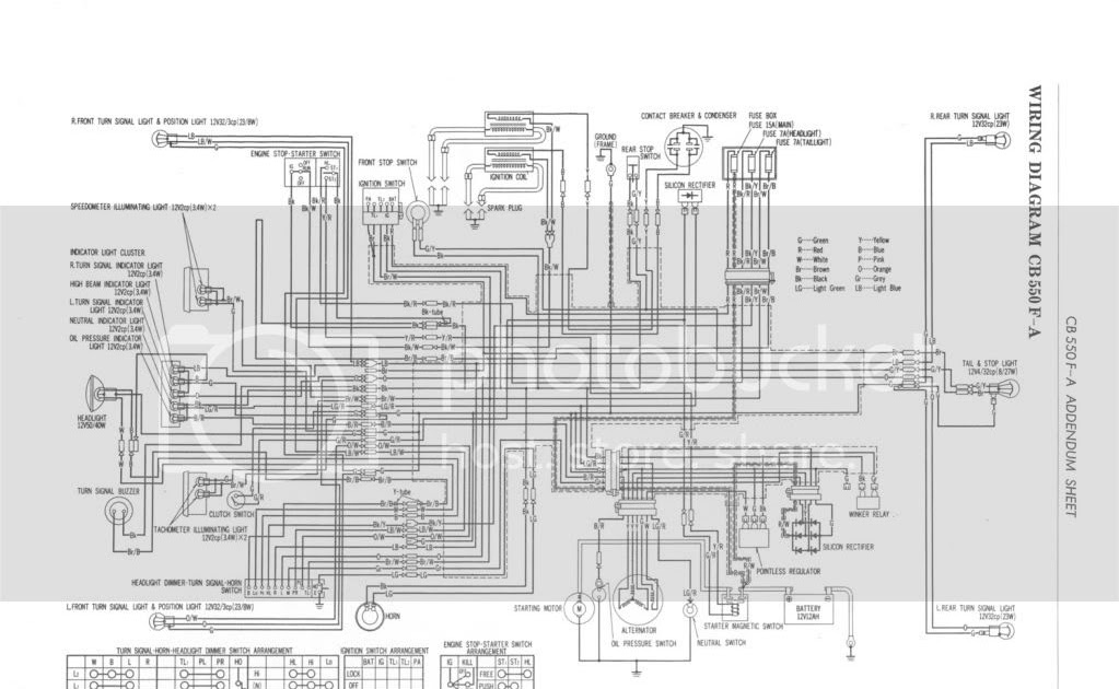 DIAGRAM] Honda Cb550f Wiring Diagram FULL Version HD Quality Wiring Diagram  - DIAGRAMGAME.GLAUCOMANET.ITGlaucomanet.it