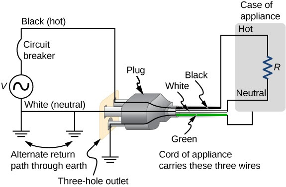 3 Prong Outlet Wiring Diagram