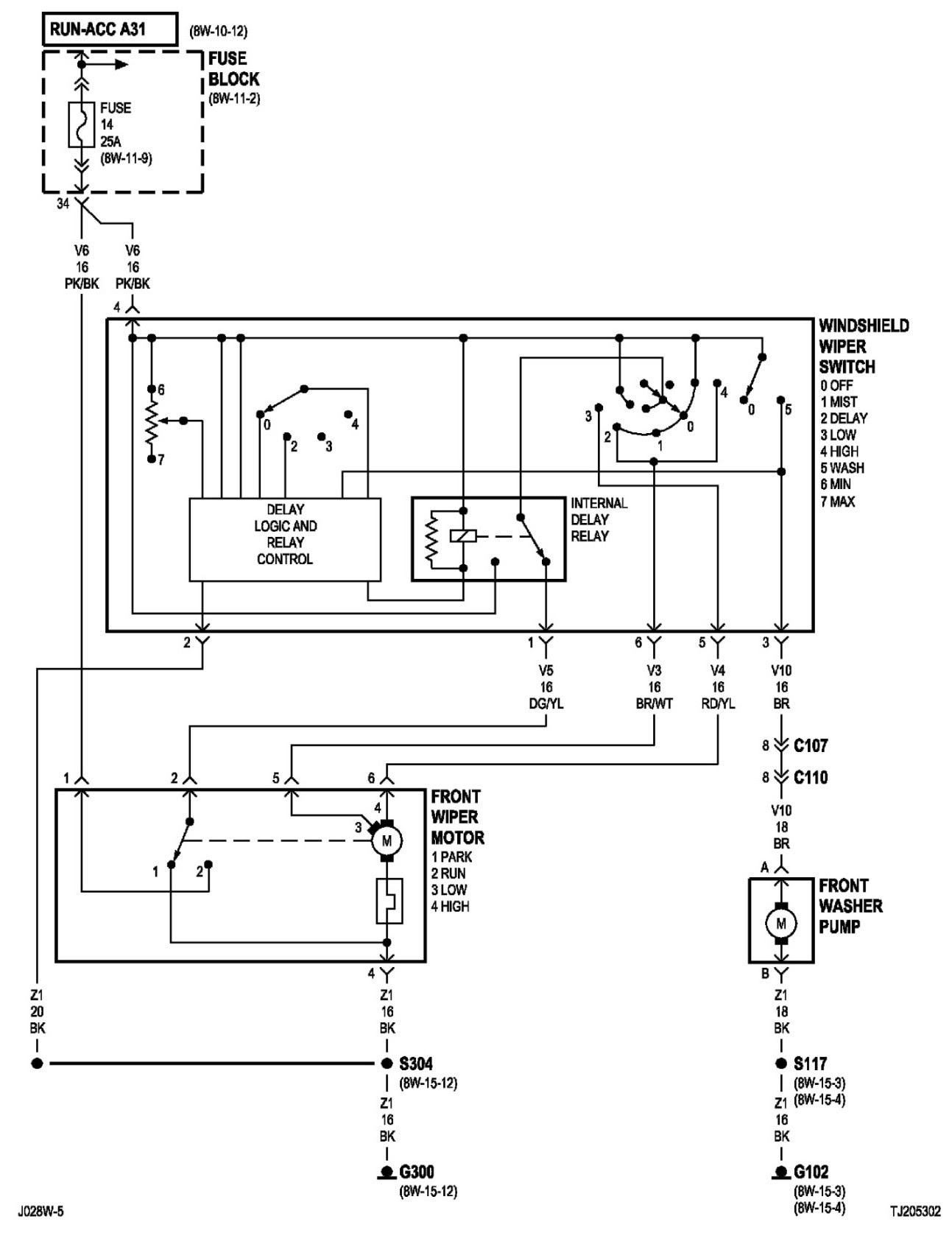 97 Jeep Wiring - Wiring Diagram Networks