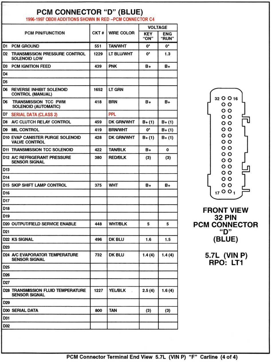 1995 Chevrolet Camaro Wiring Harness Wiring Diagram Verison Verison Lastanzadeltempo It