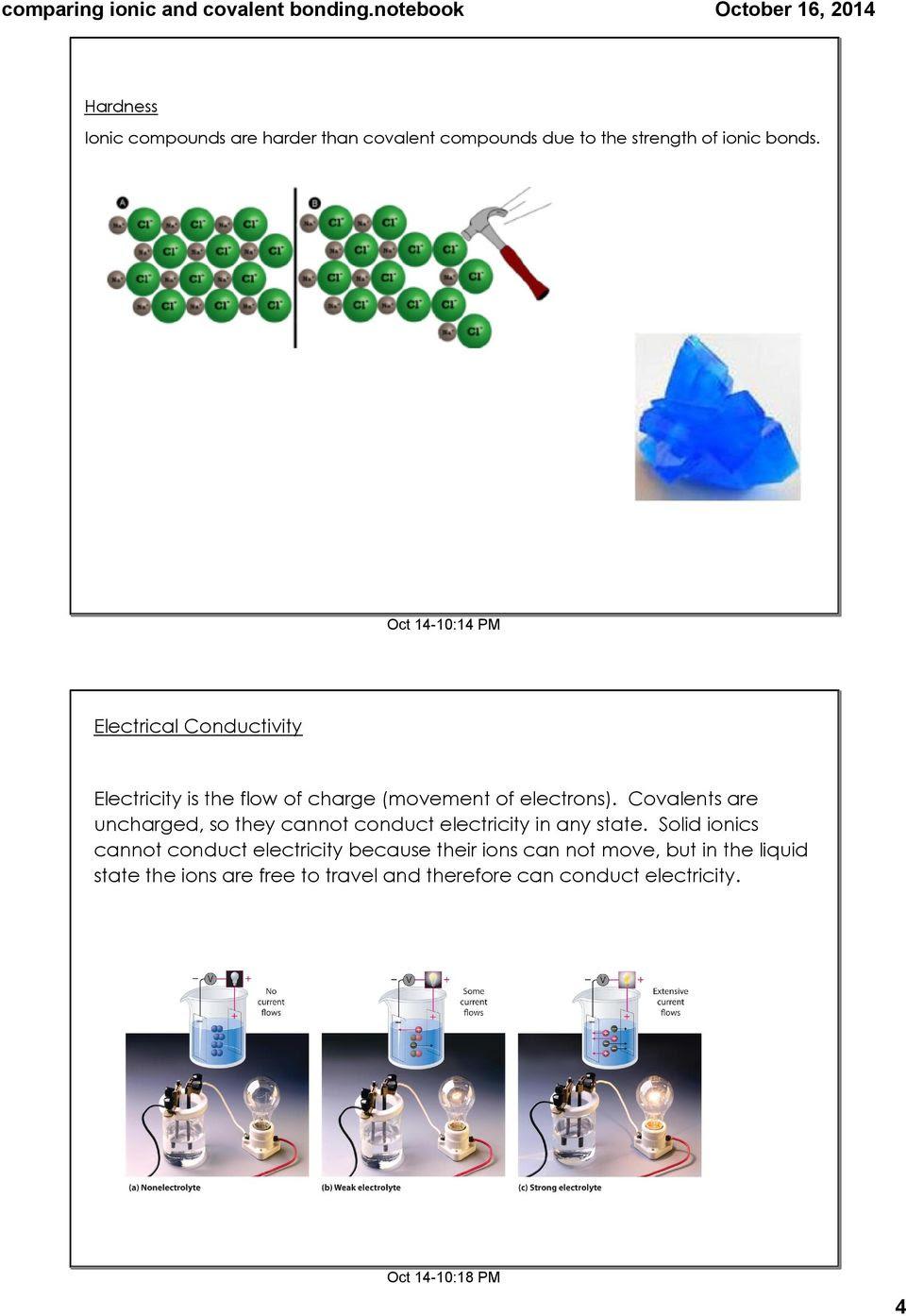 Ionic And Covalent Bonds Venn Diagram
