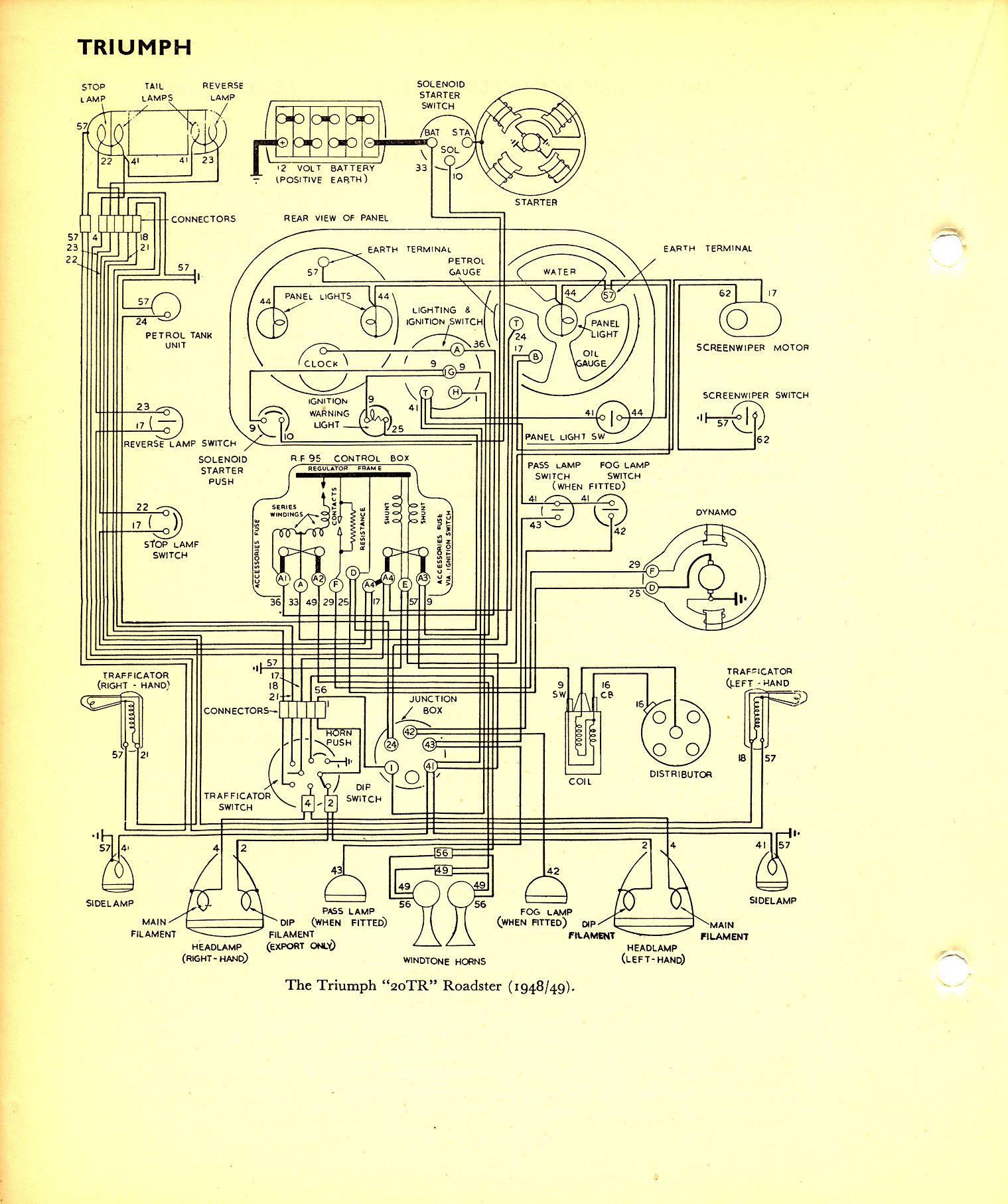 Diagram 1979 Triumph Wiring Diagram Schematic Full Version Hd Quality Diagram Schematic Leafdiagramsl Cascinavenara It