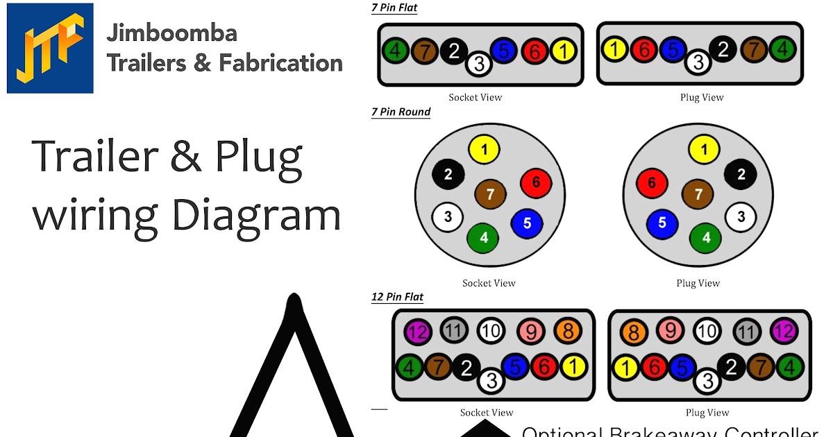 4 Pin To 5 Pin Trailer Adapter Wiring Diagram