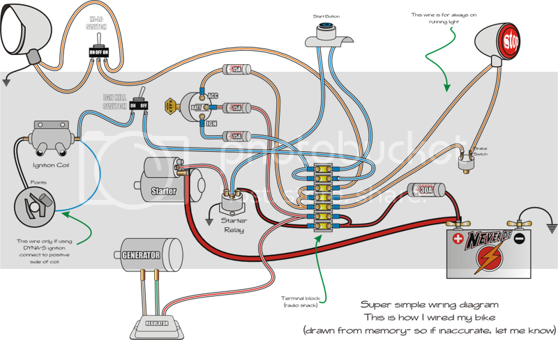 Ironhead Simple 82 Sportster Wiring Diagram The Sportster And Buell Motorcycle Forum The Xlforum