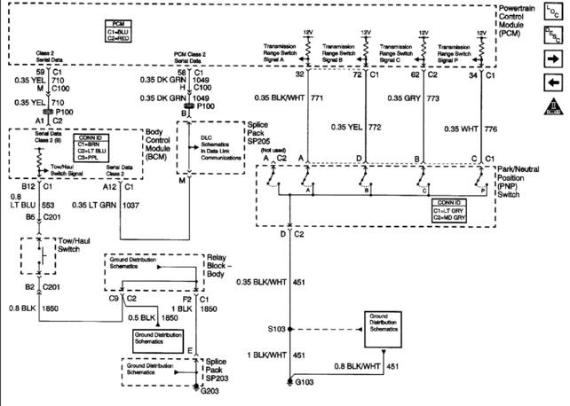 Chevy 4l80e Neutral Safety Switch Wiring Diagram - Wiring Diagram | 98 Chevy Neutral Switch Wiring Diagram |  | Wiring Diagram