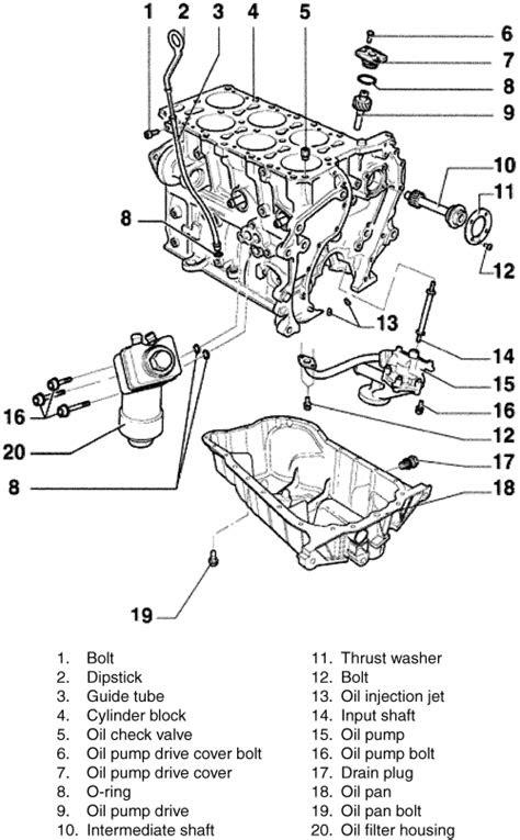 2004 Vw Passat Engine Diagram. Engine. Wiring Diagram Images