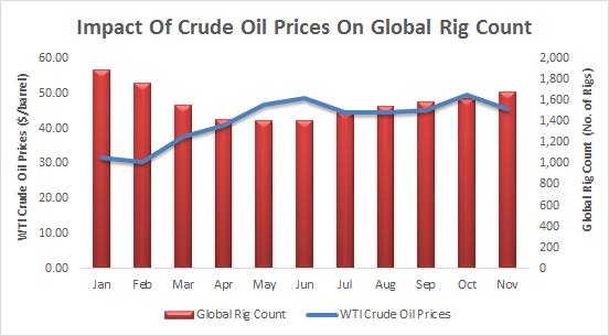 Oil-Q&A-2016
