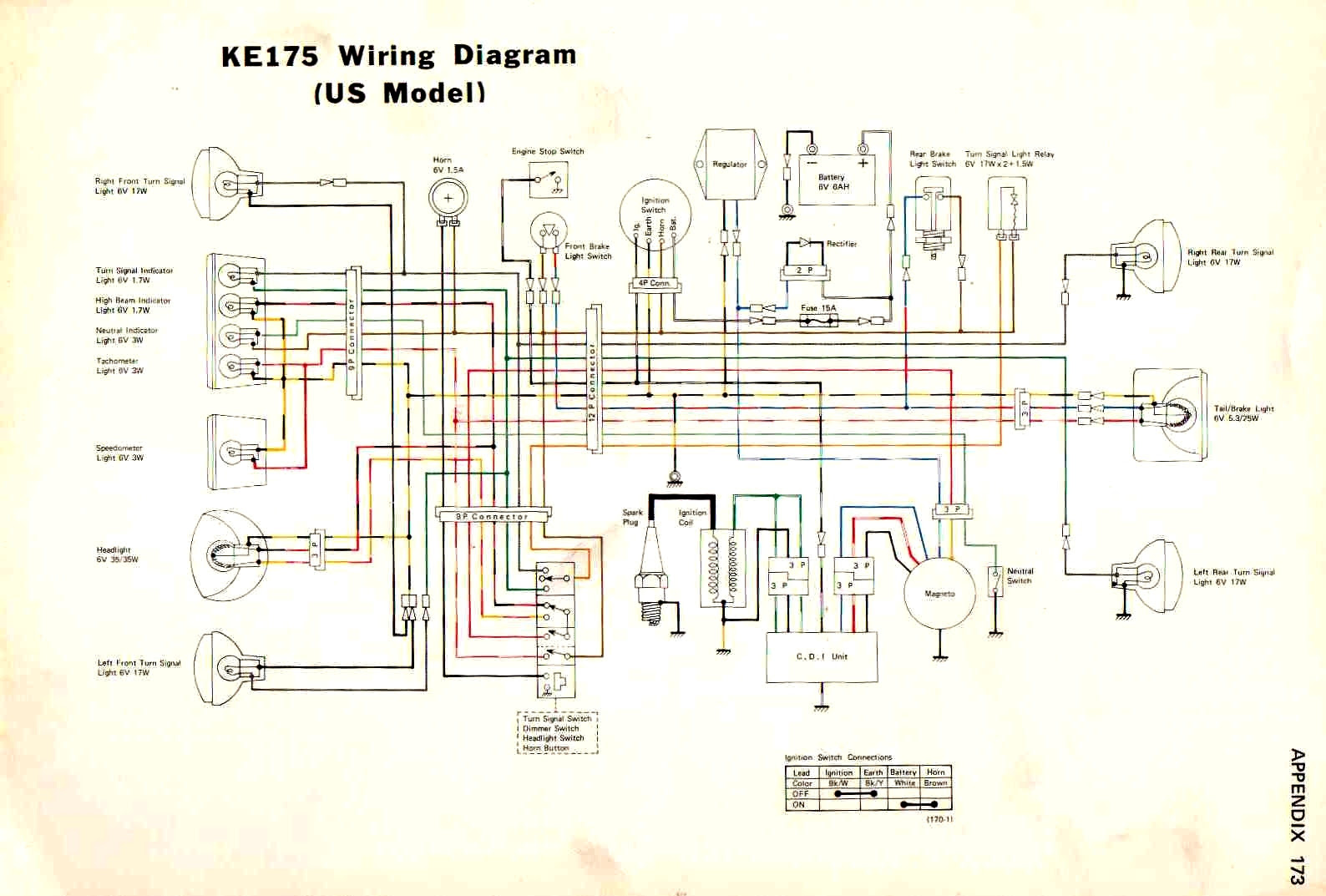 Kawasaki Wind 125 Cdi Wiring Diagram