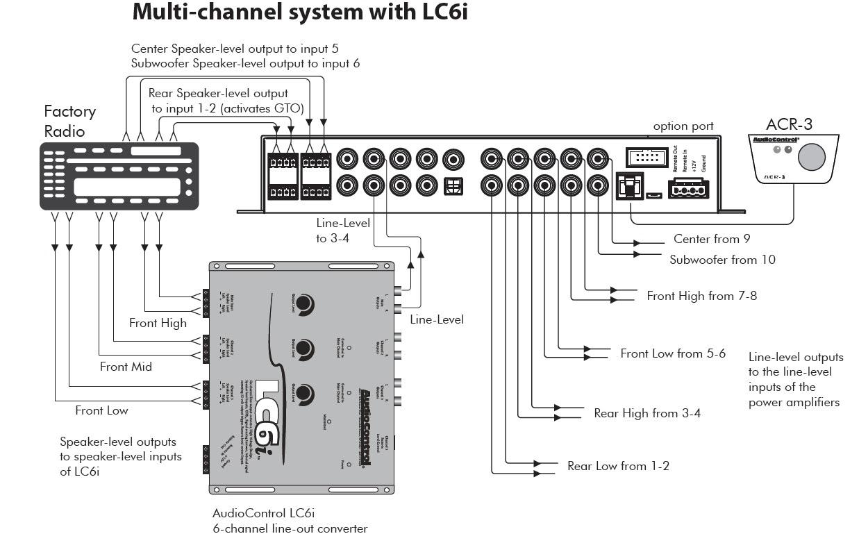 30 How To Install Line Output Converter Diagram