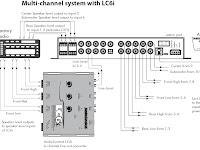 Line Output Converter Diagram