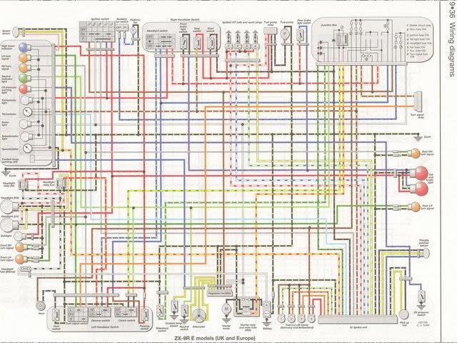 Kawasaki Zx9r Wiring Diagram Free Picture Schematic Wiring Diagram Inspection Inspection Consorziofiuggiturismo It