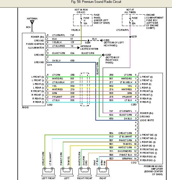 Wiring Diagram  32 Ford F150 Radio Wiring Diagram