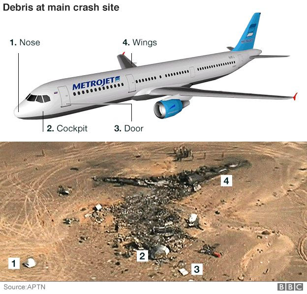 Graphic of plane and crash site