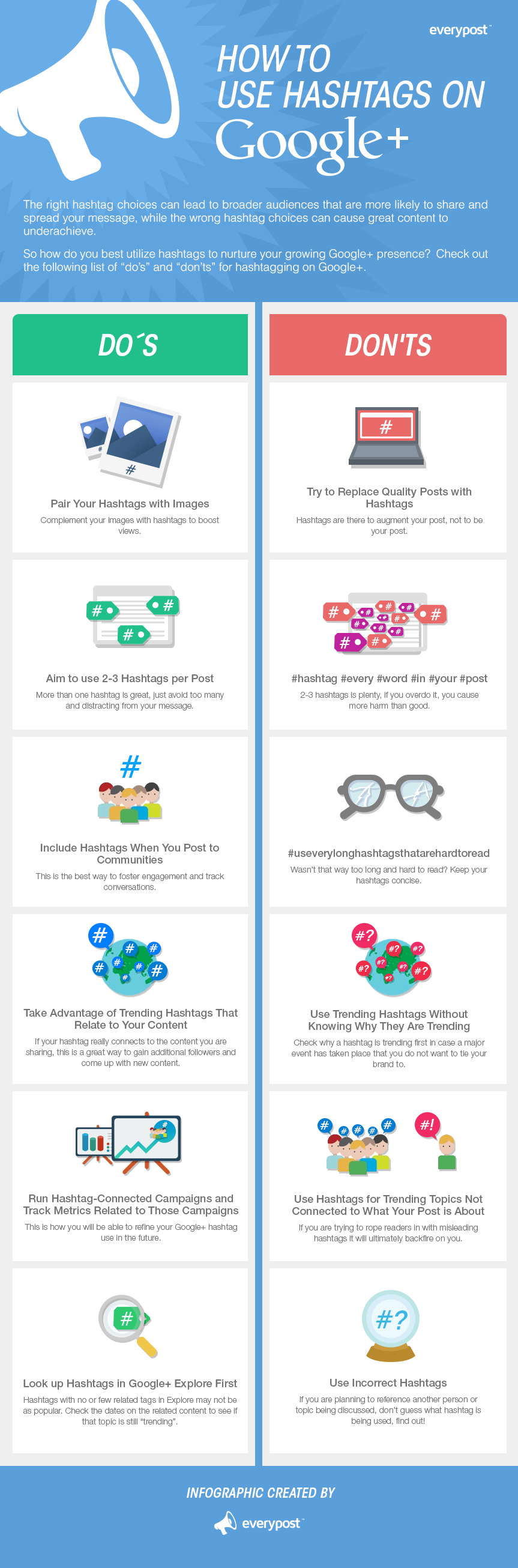 Infographic: How to use Hashtags on Google+ #infographic