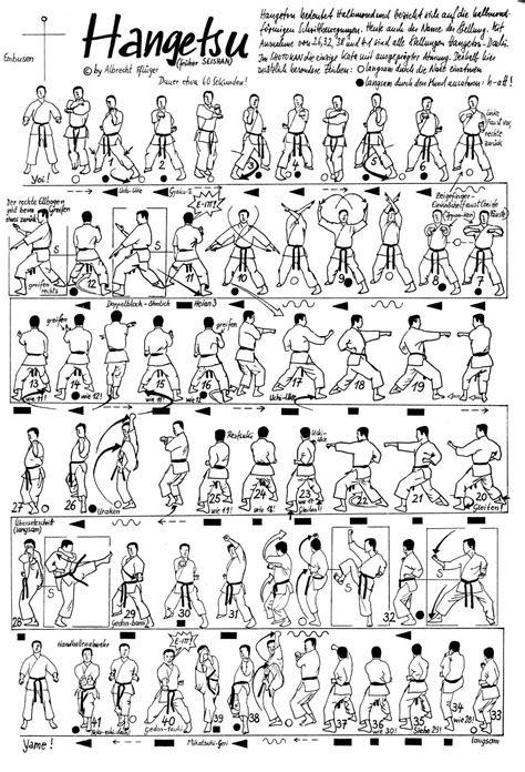 studijni materialy karate  uherske hradiste