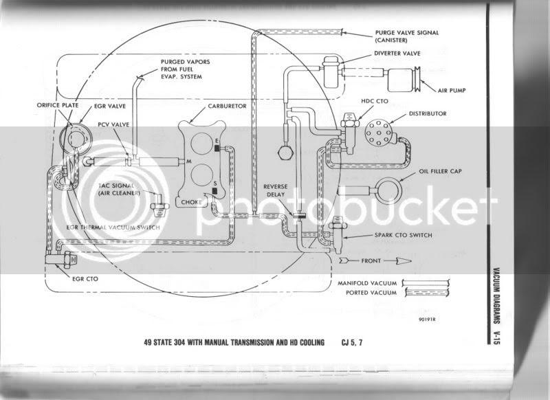 Wiring Diagram: 30 Cj7 Vacuum Hose Diagram