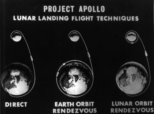 Schema NASA d'epoca delle tre tecniche