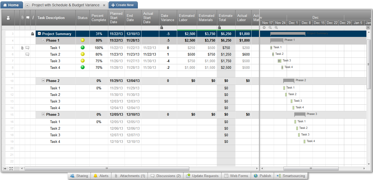 Smartsheet Image16 CRM Use Smartsheet to monitor and manage projects