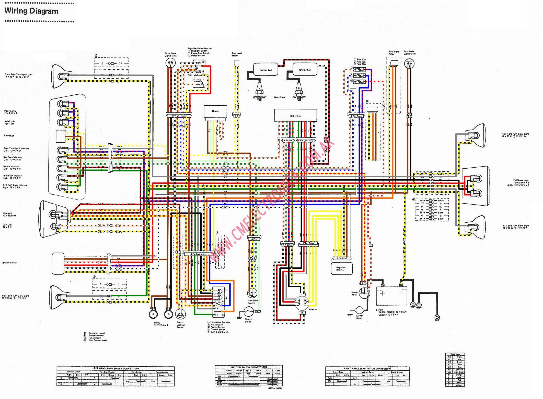 Kawasaki 5 Pin Cdi Wiring Diagram from lh6.googleusercontent.com
