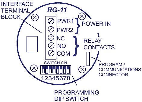 programming dip switch