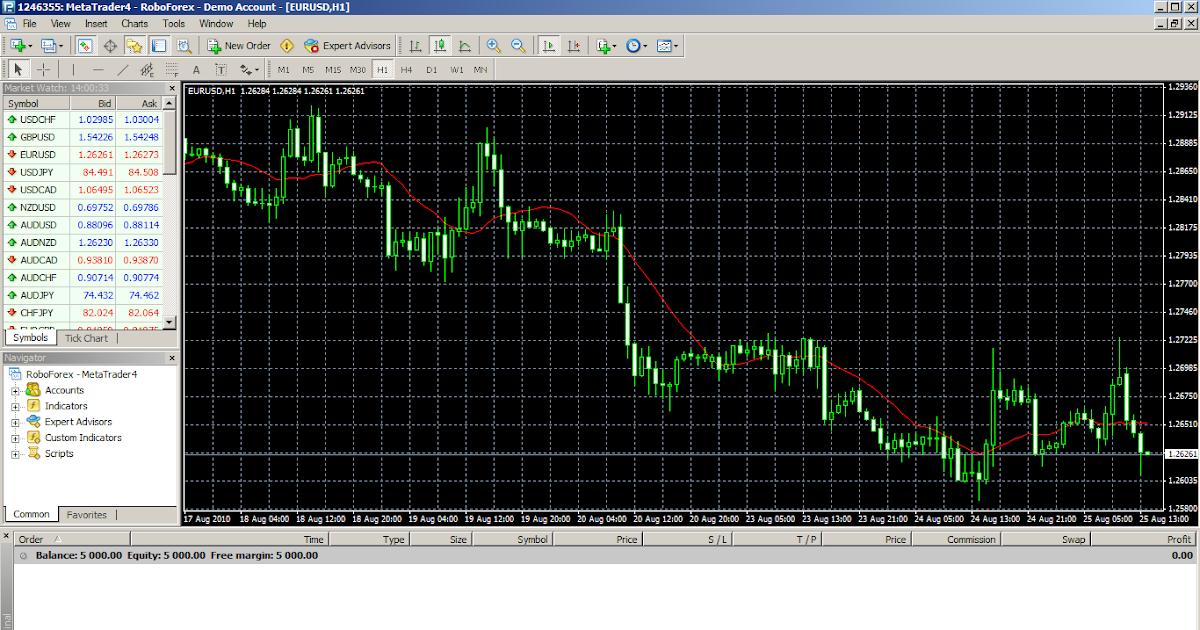 Armada markets forex magnates
