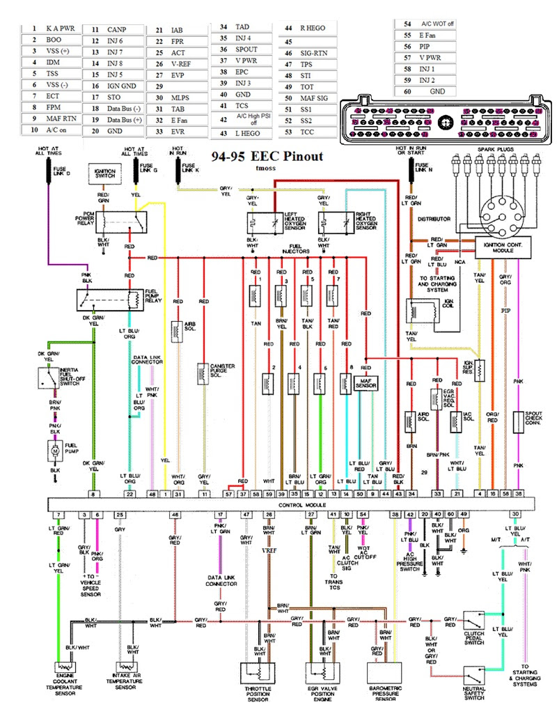 DIAGRAM] Fuel Pump Wiring Diagram For 2002 Explorer FULL Version HD Quality  2002 Explorer - WALDIAGRAMACAO.GSXBOOKING.ITwaldiagramacao.gsxbooking.it