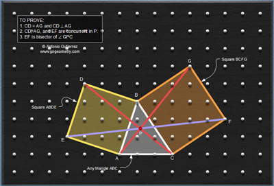 iPad Apps: Geoboard, by The Math Learning Center: A triangle with two squares, Congruence, Perpendicular, Angle Bisector, Concurrent Lines, Collinear Points, 45 Degrees.