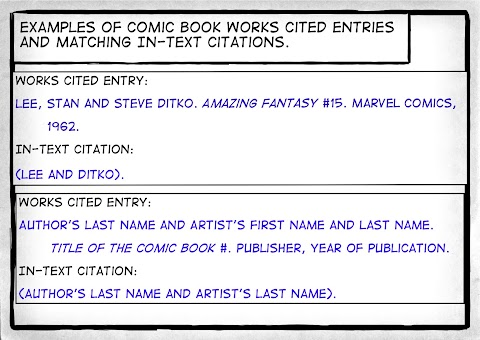 How To Cite A Comic In Mla