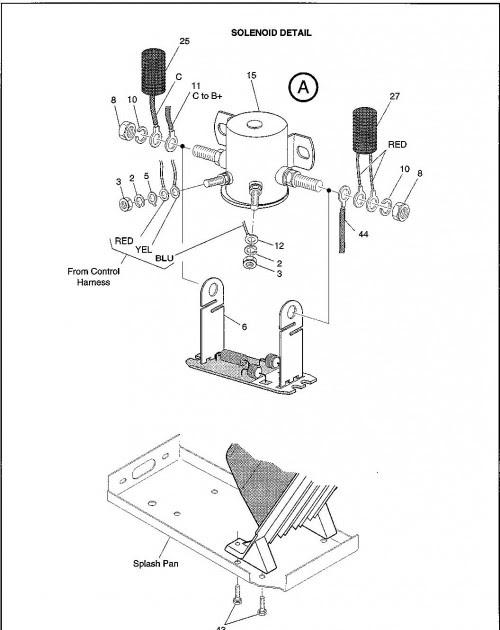 1998 E Z Go Freedom Txt Wiring Diagram