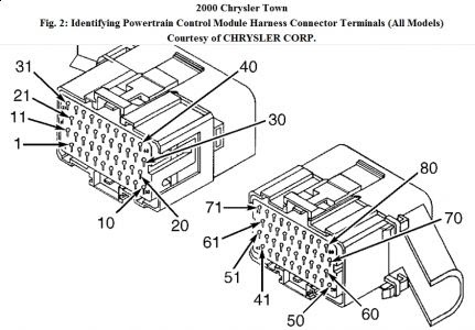 2000 Chrysler Town And Country Engine Diagram Gota Wiring Diagram