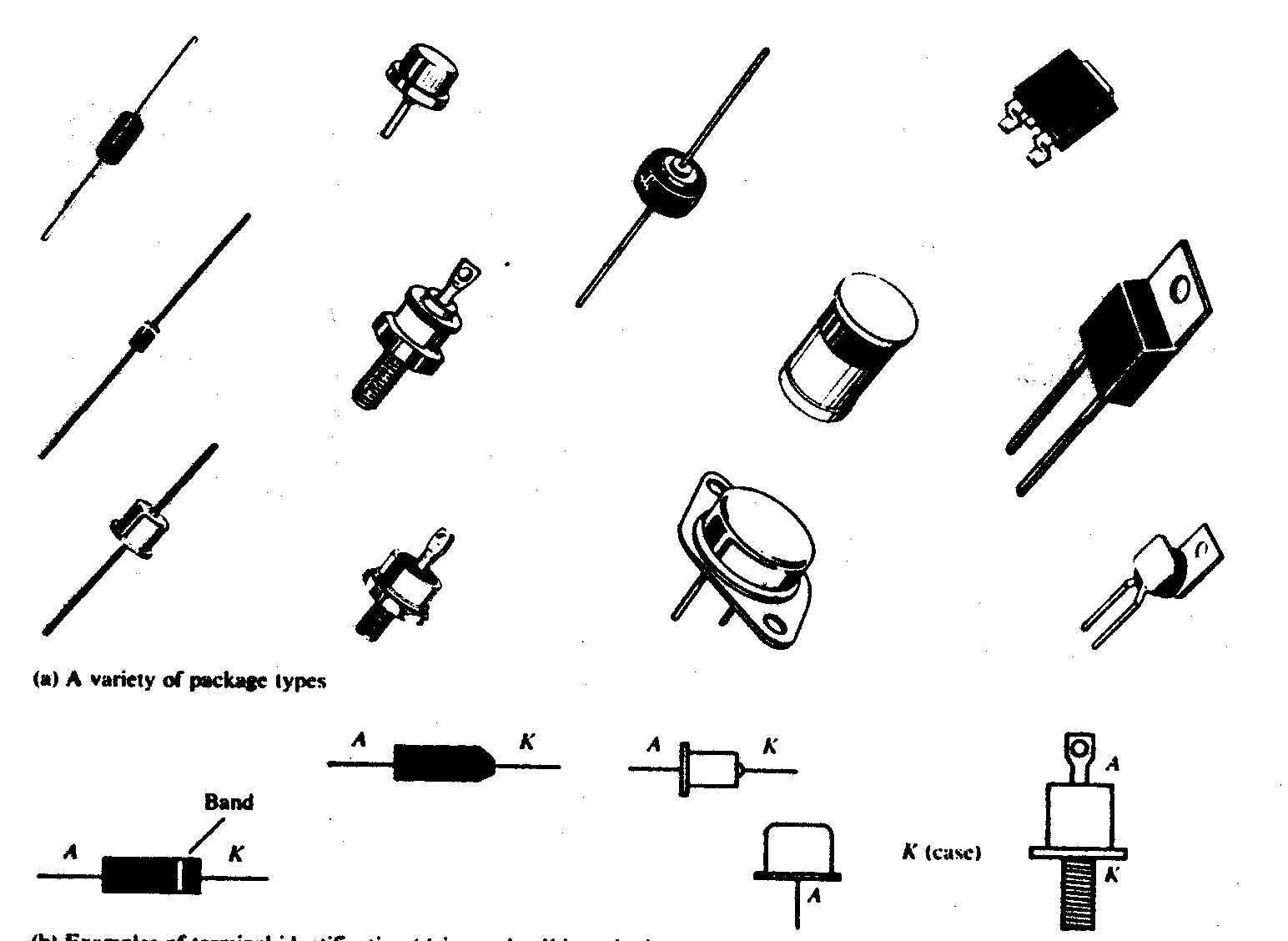 macam-macam dioda pada tv