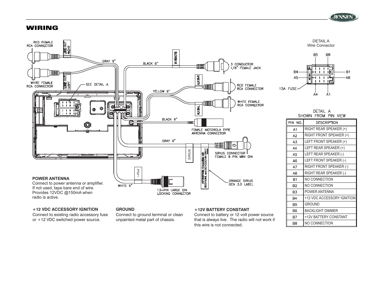 31 Jensen Wiring Harness Diagram
