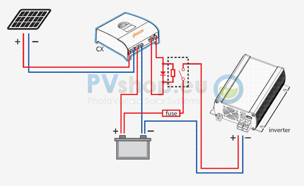 Inverter wiring diagram pdf circuit diagram images inverter wiring diagram pdf mainponents inverter wiring diagram pdf asfbconference2016 Image collections