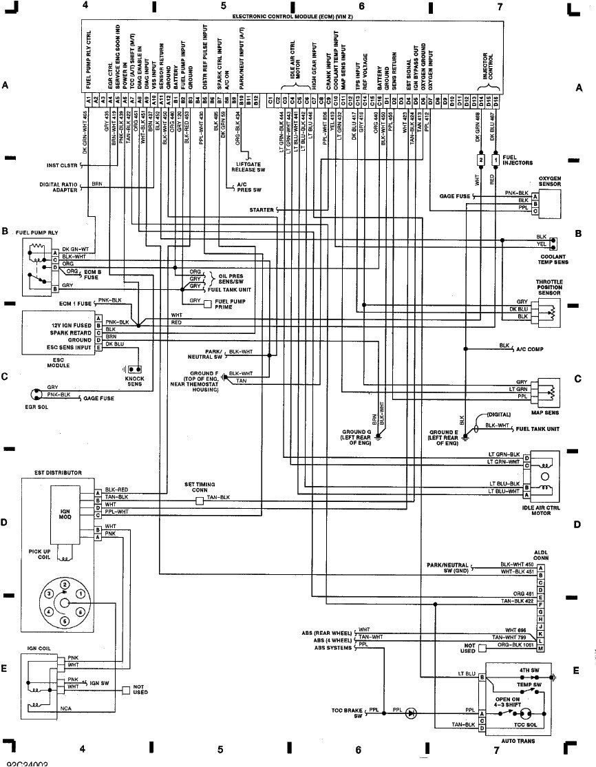 Gmc Safari Wiring Diagram 2005 Kia Optima Fuse Panel Diagram Coded 03 Ikikik Jeanjaures37 Fr