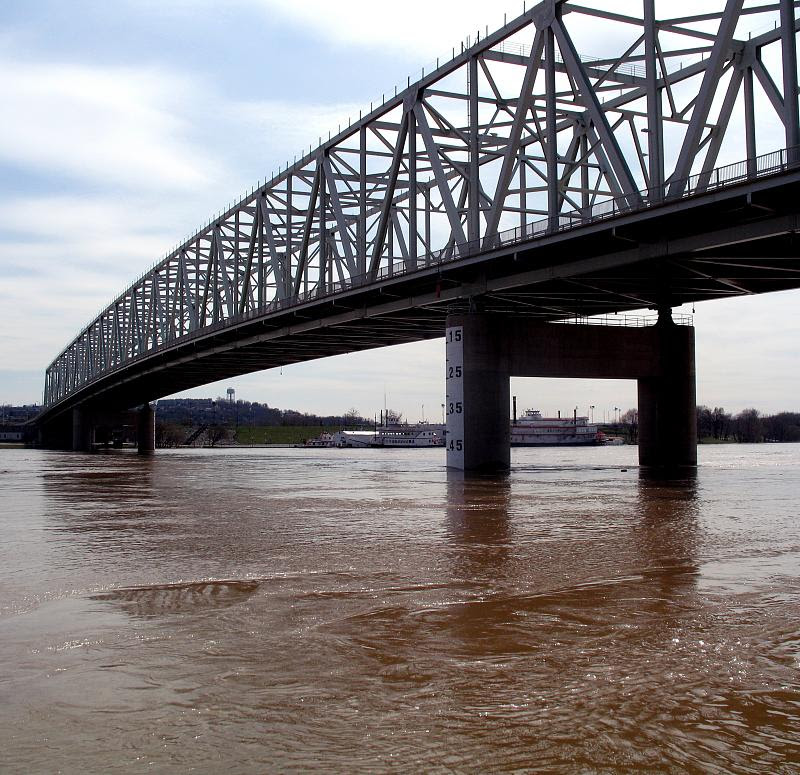 Ohio river level