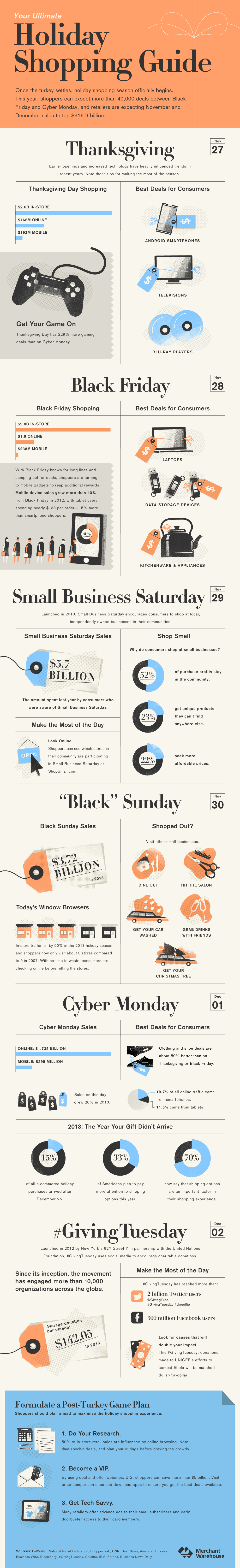 Infographic: Your Ultimate Holiday Shopping Guide