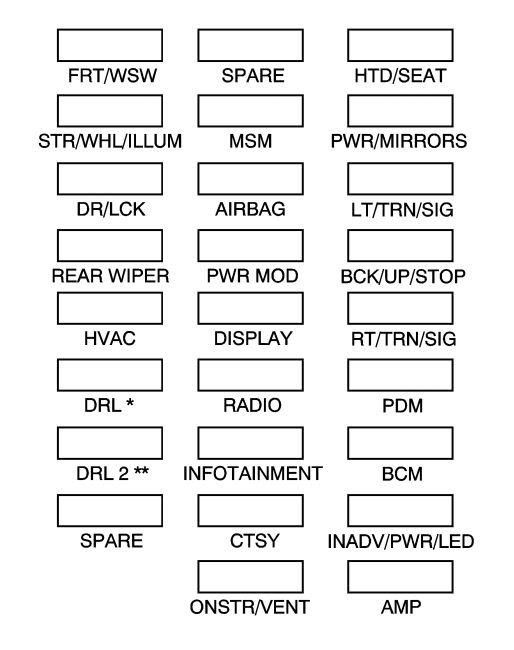 Diagram 2012 Gmc Acadia Fuse Diagram Full Version Hd Quality Fuse Diagram Sitexbubb Disegnoegrafica It