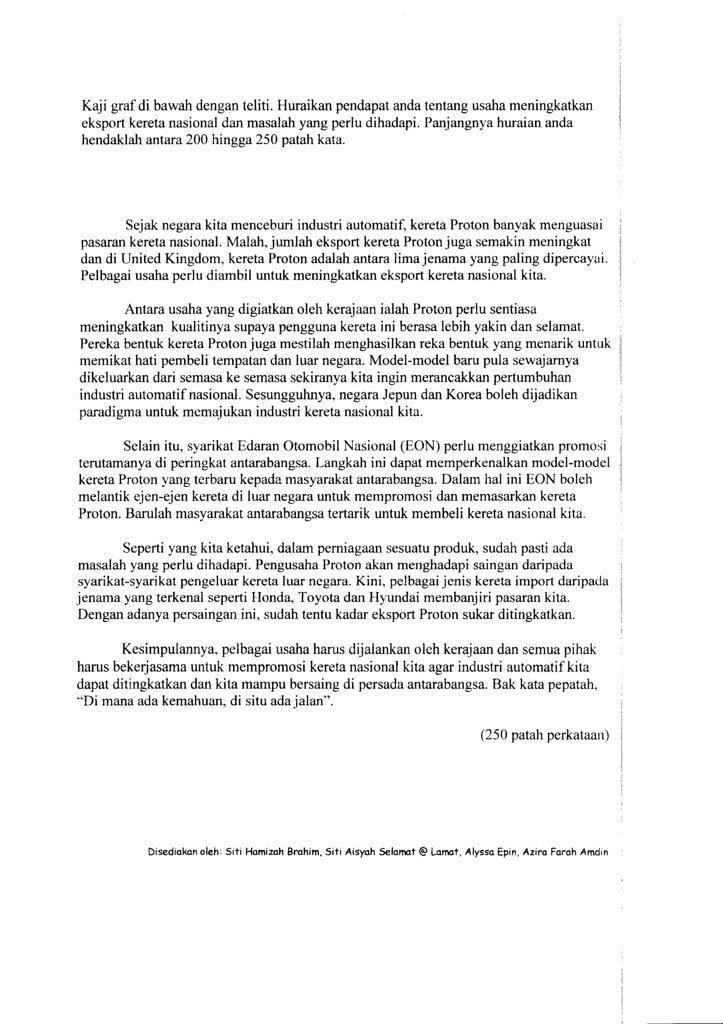 Best essay spm