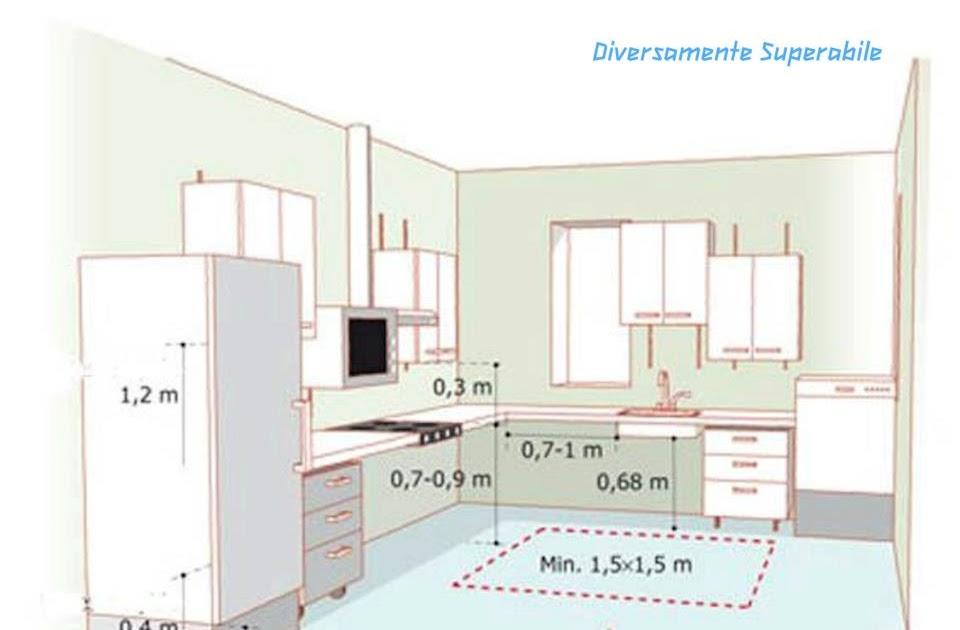 Casa di campagna cucine misure for Misure mobili cucina