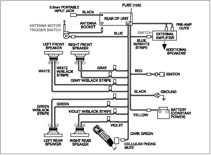 Porsche 944 Radio Wiring Diagram Wiring Diagrams Name Name Miglioribanche It
