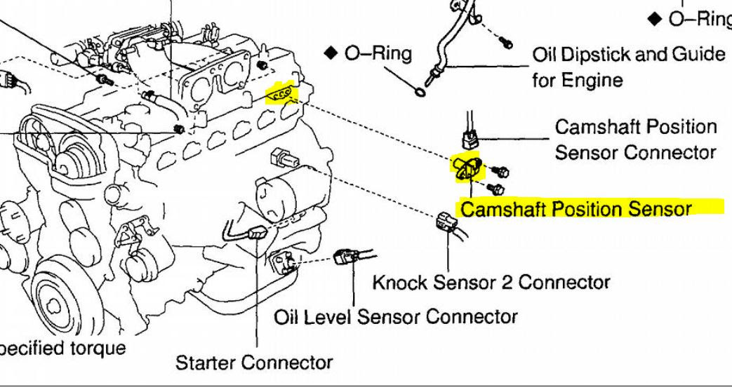 Lexus Sc300: Where is camshaft position sensor located in 1999