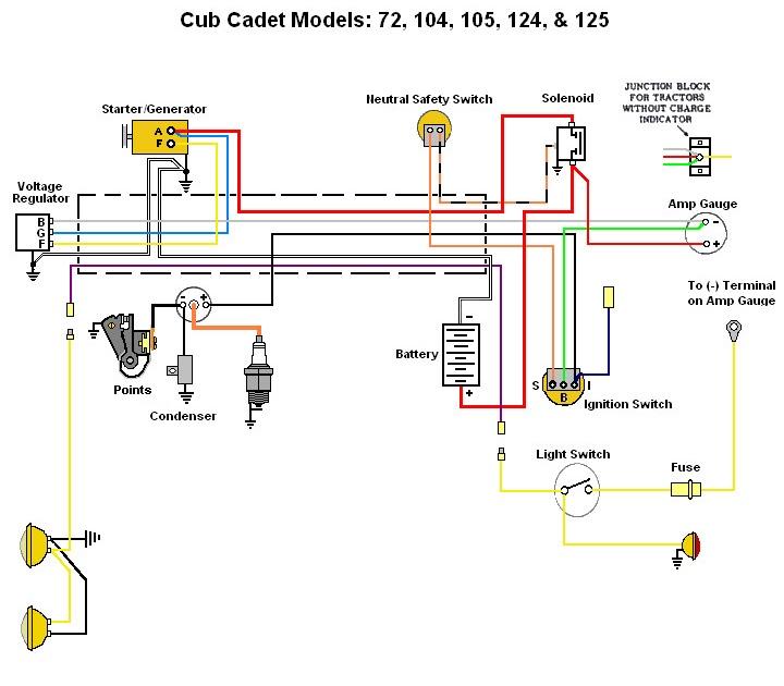 26 Cub Cadet Diagram