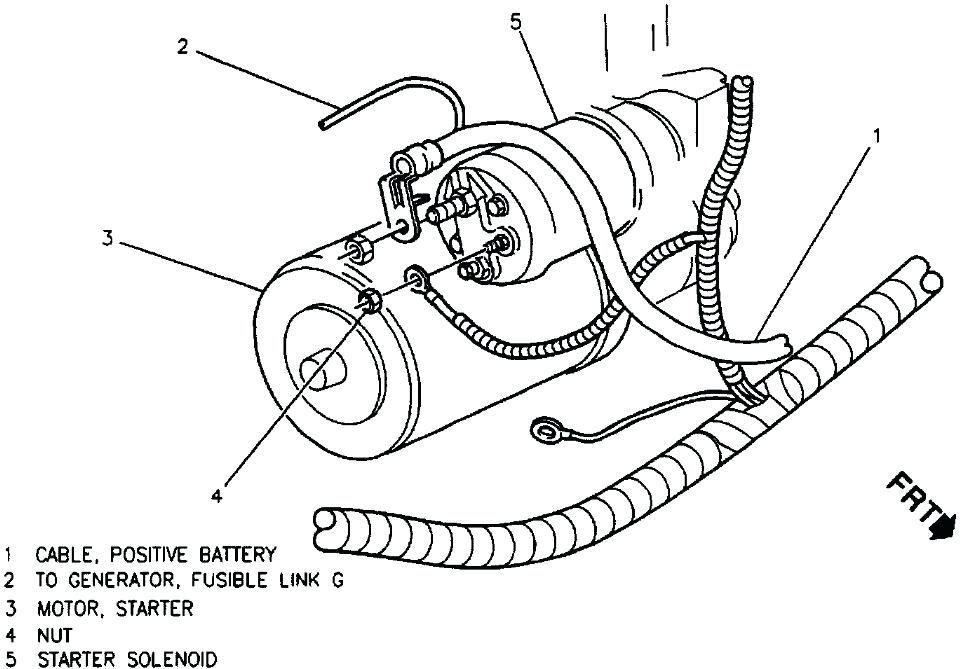 2000 Chevy Cavalier Starter Wiring Diagram - Wiring Diagram Blog  name-symbol - name-symbol.psicologipegaso.it | 1998 Chevy Cavalier Starter Wiring Diagram |  | name-symbol.psicologipegaso.it