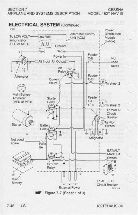 Maintenance & Avionics - Ground Power Receptacle