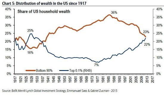 wealth-distribution10-15.jpg