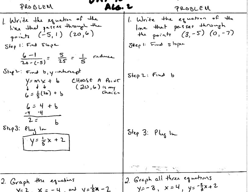 Graphing Absolute Value Equations Worksheet - Nidecmege
