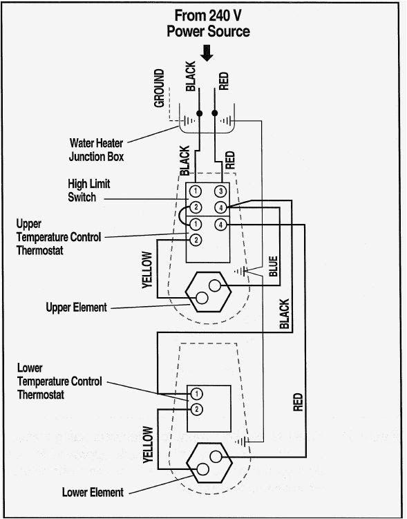 85 Hp Force Outboard Wiring Diagram