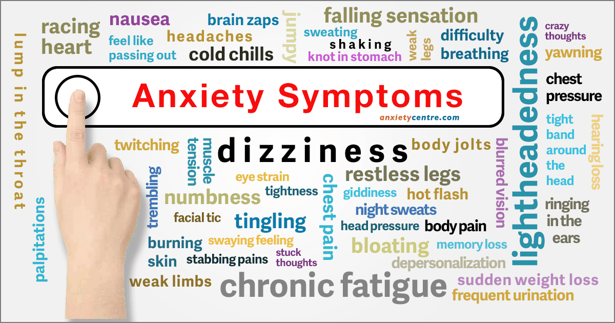 Sweating - Profuse, Excessive, Uncontrollable - Anxiety ...